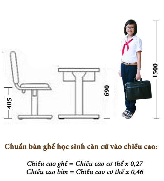 Chứng nhận Bàn ghế học sinh